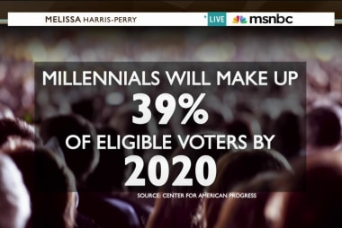 Can Republicans win millennials' support?