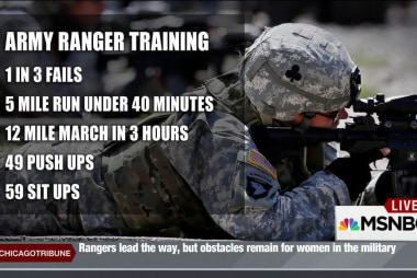 First women graduate Ranger School