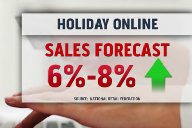 Forecasting a boom in the holiday shopping...