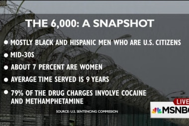 DOJ to release 6,000 federal prisoners