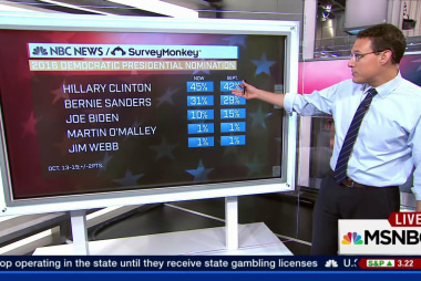 Post debate poll numbers