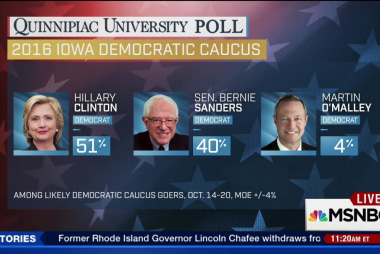 New poll: Clinton retakes Iowa lead