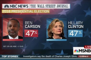 NBC Poll: Clinton and Carson tied