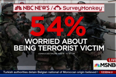 Living in fear of terrorism