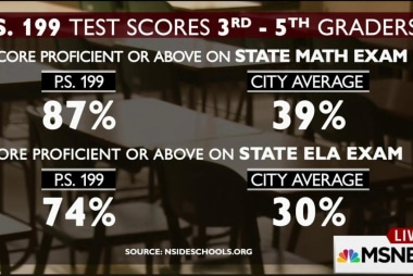 Two nearby NYC schools have glaring...