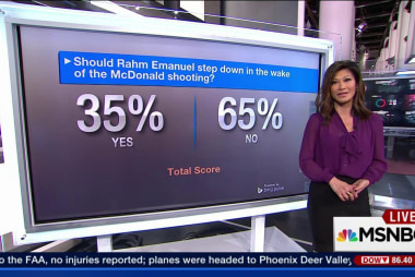 Should Rahm Emanuel step down?