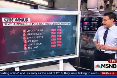 Who are Donald Trump's core supporters?