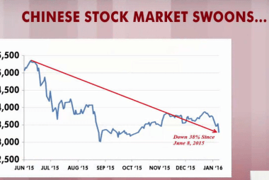 Inside the Chinese stock market