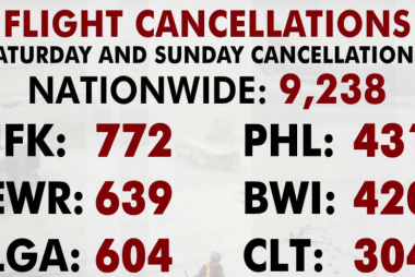 Is your flight cancelled today?