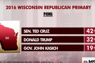 Poll: Cruz leads Trump in Wisconsin