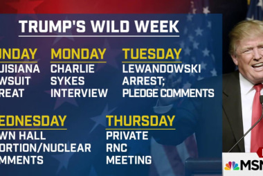 Trump completes roller-coaster week