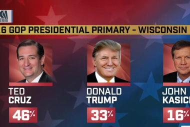 Cruz poised to win Wisconsin primary