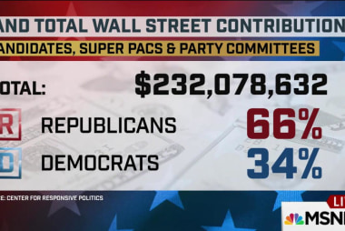 Breaking down Wall Street's campaign money