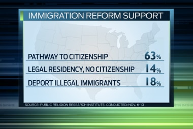 Hope for 'piecemeal' immigration reform