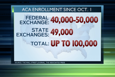 Obamacare, by the numbers