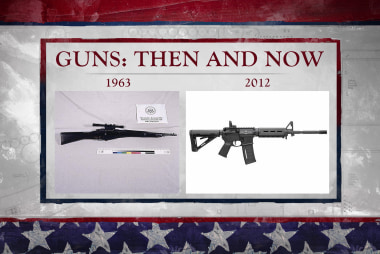 Gun reform and the JFK assassination