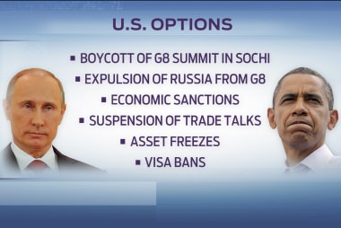 Weighing US options on Ukraine