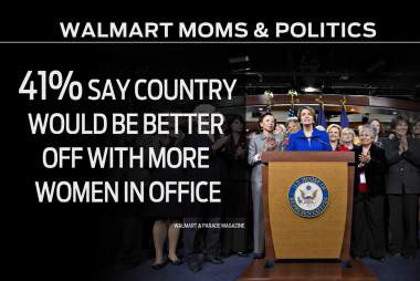 What issues 'Walmart moms' care about most
