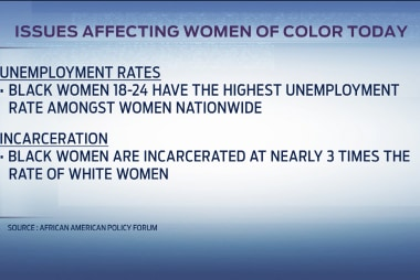 What we can do to help young women of color