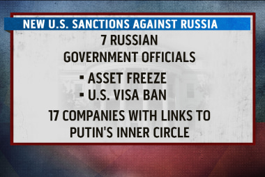 New Sanctions For Russia