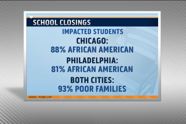 School closures impacting minority students