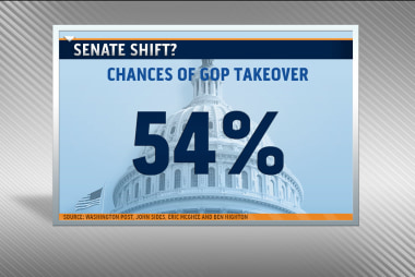 Will the GOP take back the Senate in 2014?