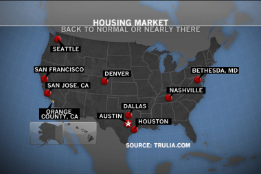 Recovery looks promising for housing market