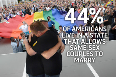 More states allowing same-sex marriage
