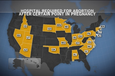 New restrictions on abortions enacted