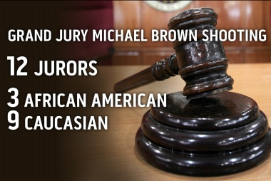 Grand jury convened in Michael Brown shooting