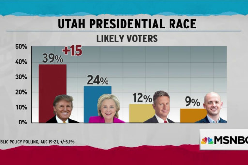 Clinton tests electoral map with Utah office