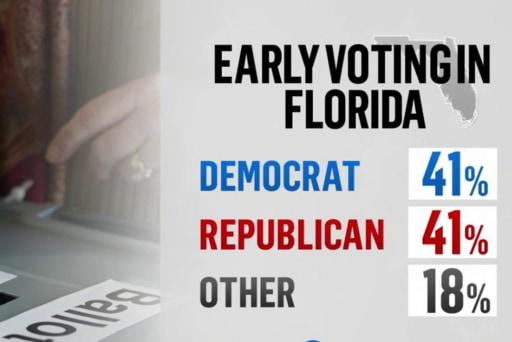 Battle for Florida heats up