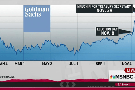Goldman Sachs already reaping Trump rewards