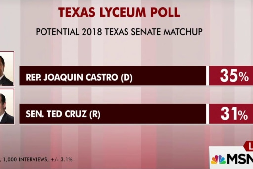 Potential GOP problems in the lone star state