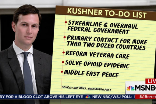 Has Kushner delivered on any of the to-do...