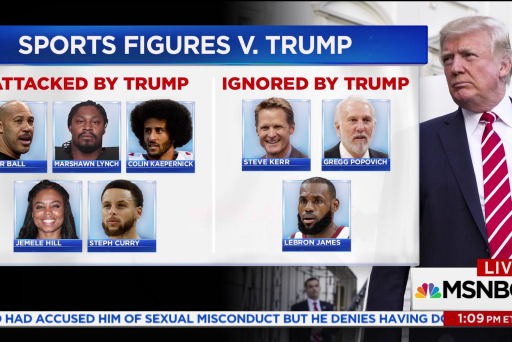 Trump v. athletes: What's driving Trump's...