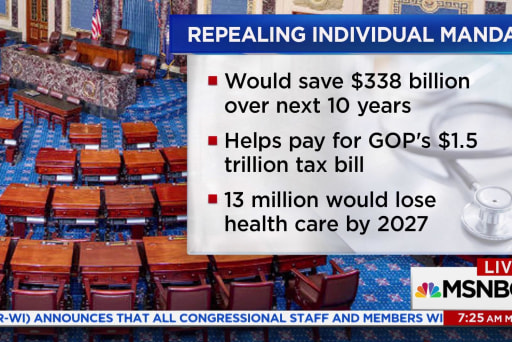 GOP to add Obamacare mandate into tax plan