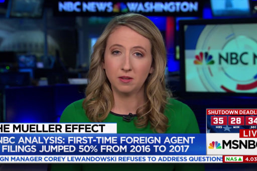 Foreign Agents filings soar in shadow of Mueller investigation