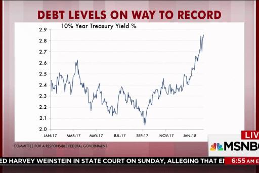 Rattner: Deficits headed for $2 trillion