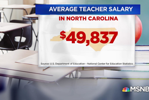 Teacher pay and education funding in North Carolina