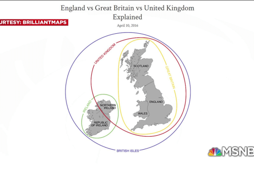 One more thing: What ever happened to England?
