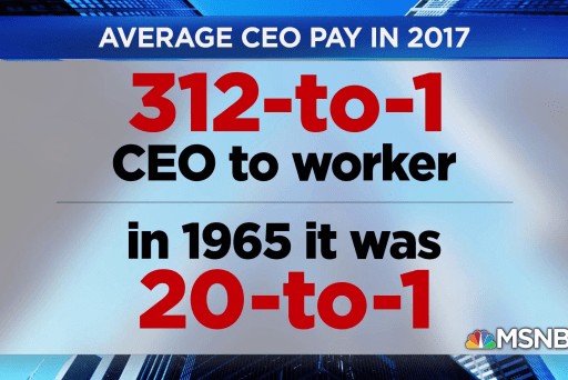 Pay is surging for top business executives