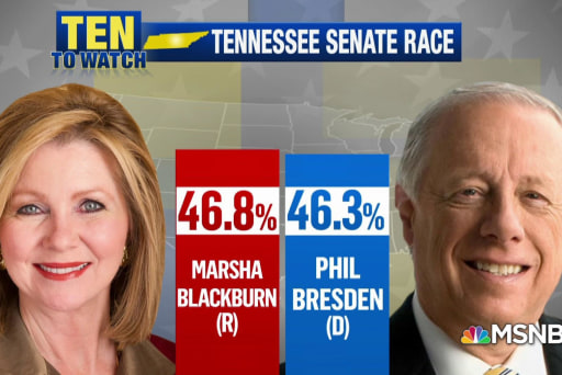 Midterms Ten to Watch: The Tennessee Senate Race