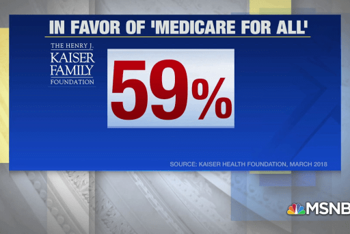 Rep. Pramila Jayapal: Americans understand the market for healthcare is broken