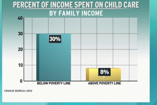 The cost of childcare a 'no-win' situation?