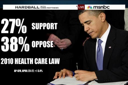 The politics of Obamacare