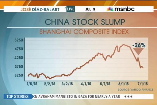 Global worries surround China stock market