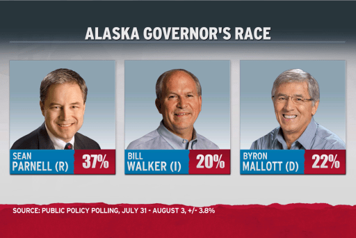 AK Dems plan fusion ticket to win Gov. race