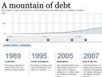 Mountain of Debt interactive
