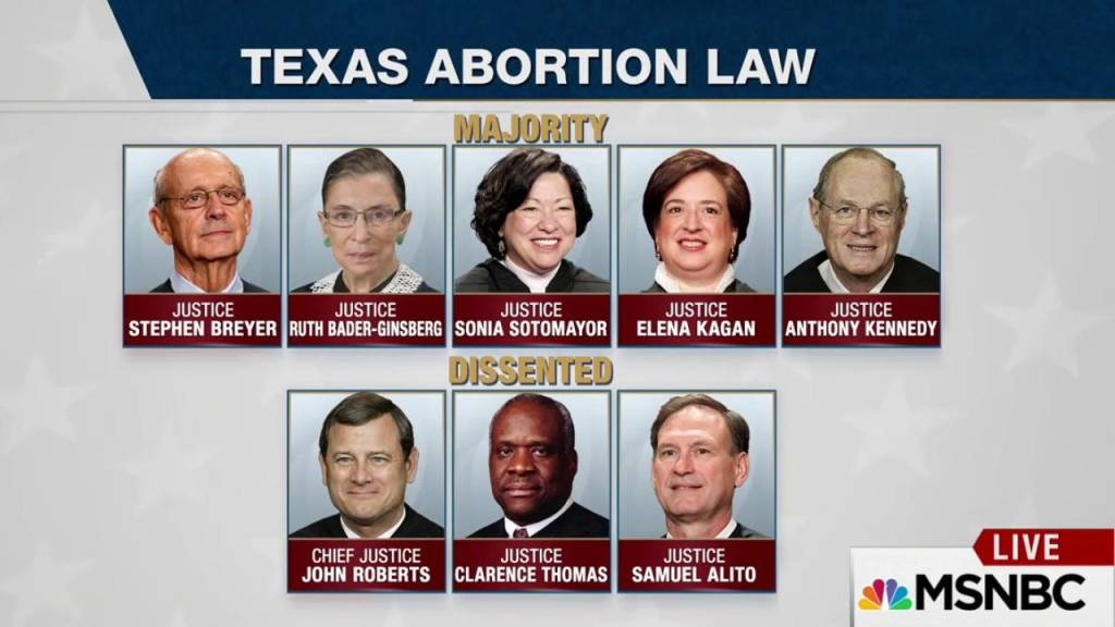 significance of study in abortion A study of the effects of abortion in significance of the study legal issues surrounding abortion lastly, this study may interest healthcare providers who offer.